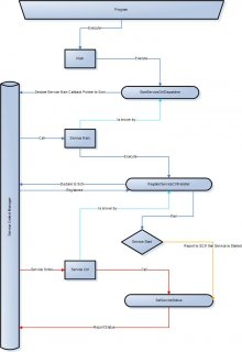 Service Synoptic.jpg