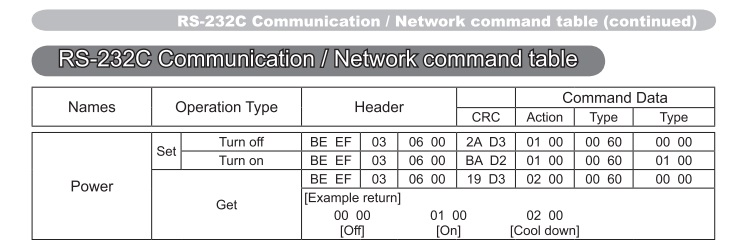 need to send an rs232 command over ethernet via TCP - AutoIt