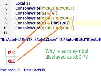 euro symbol in Scite4Autoit.jpg
