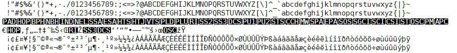 Unicode not Latin1.jpg